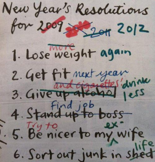 5_Resolutions